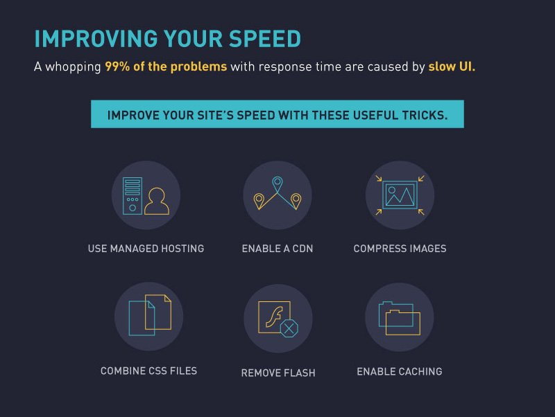 Improving your site speed by improving your ui