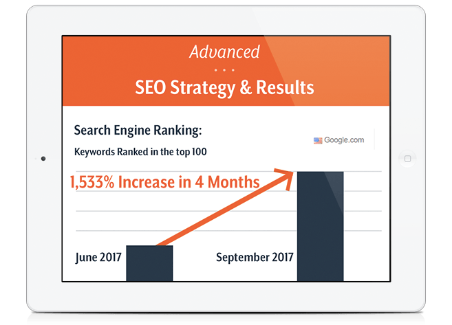 Atlanta SEO Strategy with Proven Results