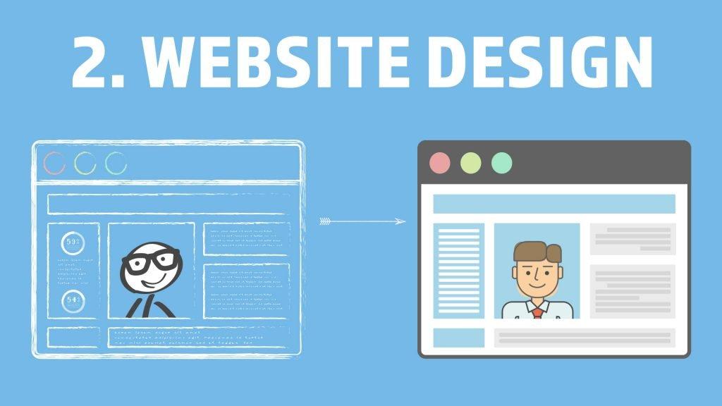 Website Design Project Step 2. Design the Website