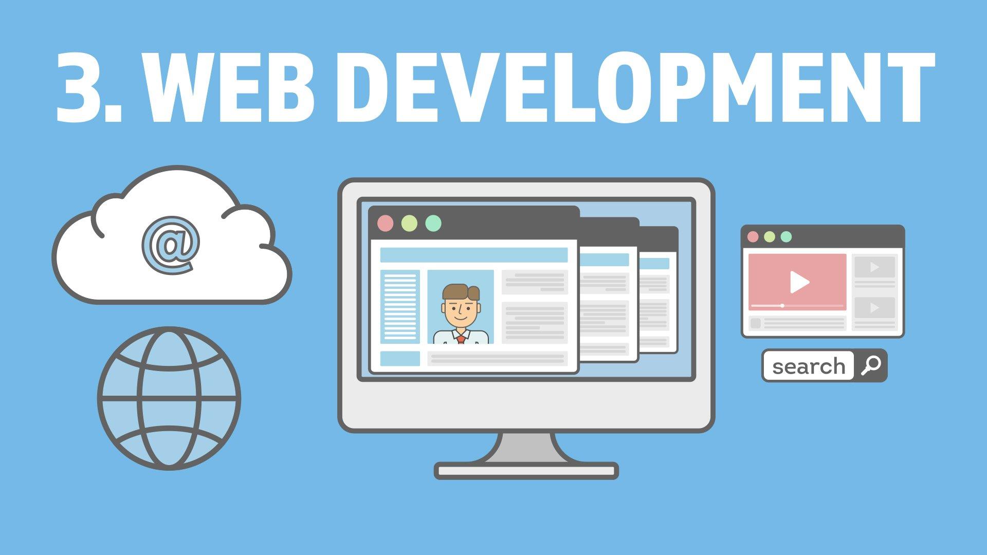 3. Website Development